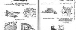 Книги по Альпинизму Скачать Бесплатно